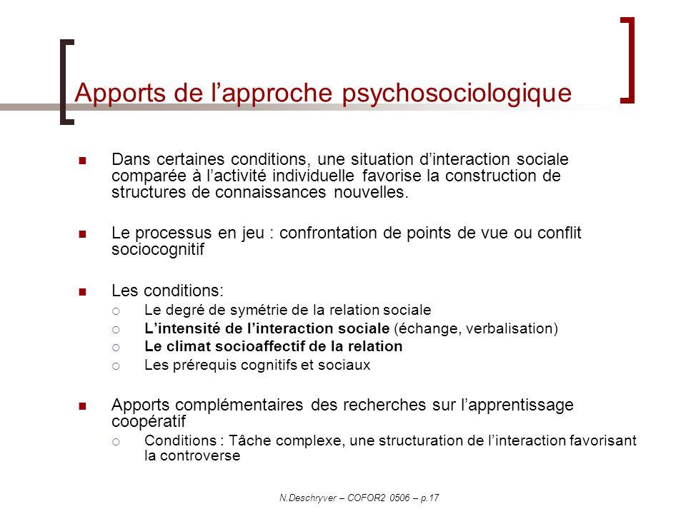 Apports de l'approche psychosociologique