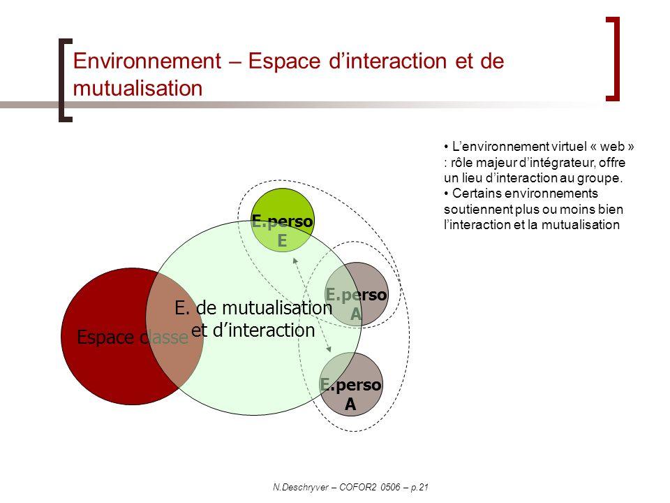 Environnement – Espace d'interaction et de mutualisation
