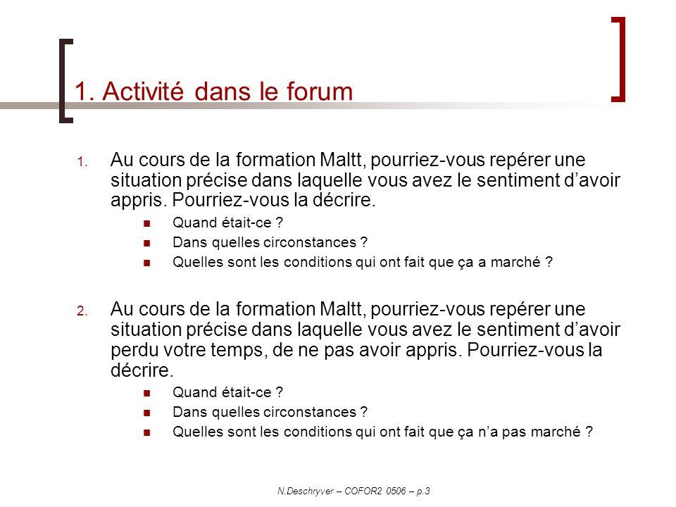 1. Activité dans le forum
