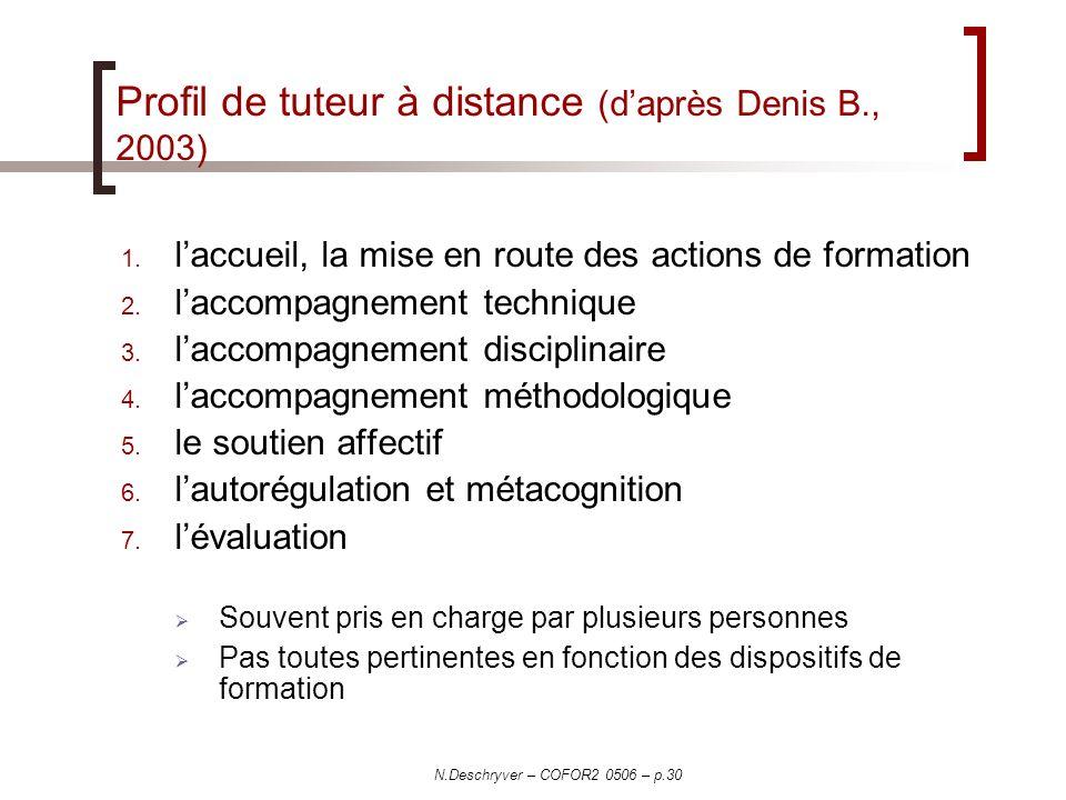 Profil de tuteur à distance (d'après Denis B., 2003)
