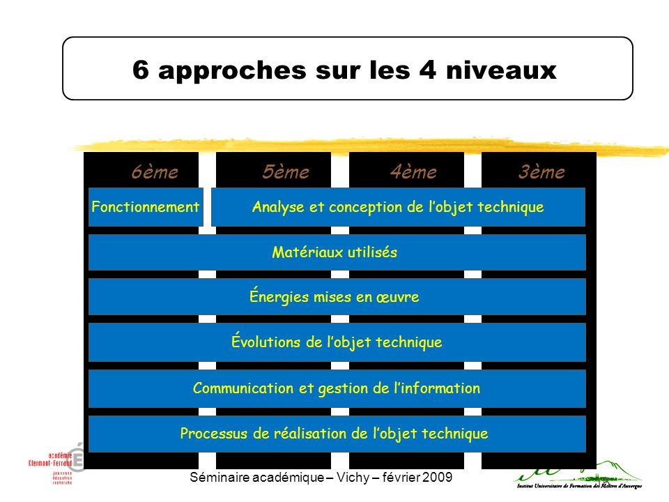6 approches sur les 4 niveaux