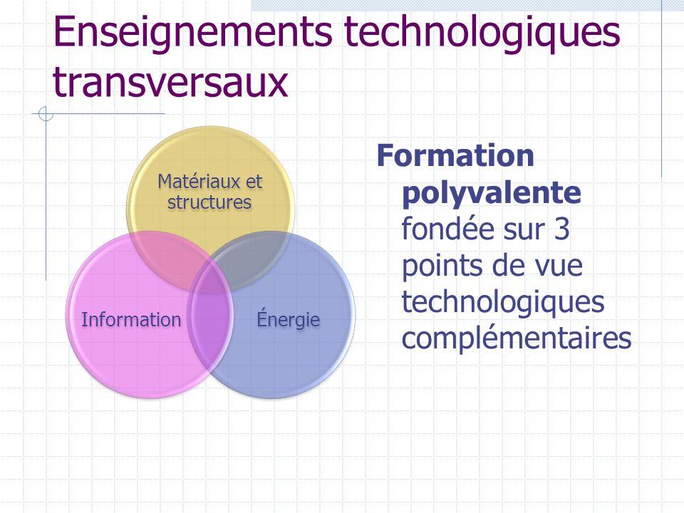 Enseignements technologiques transversaux