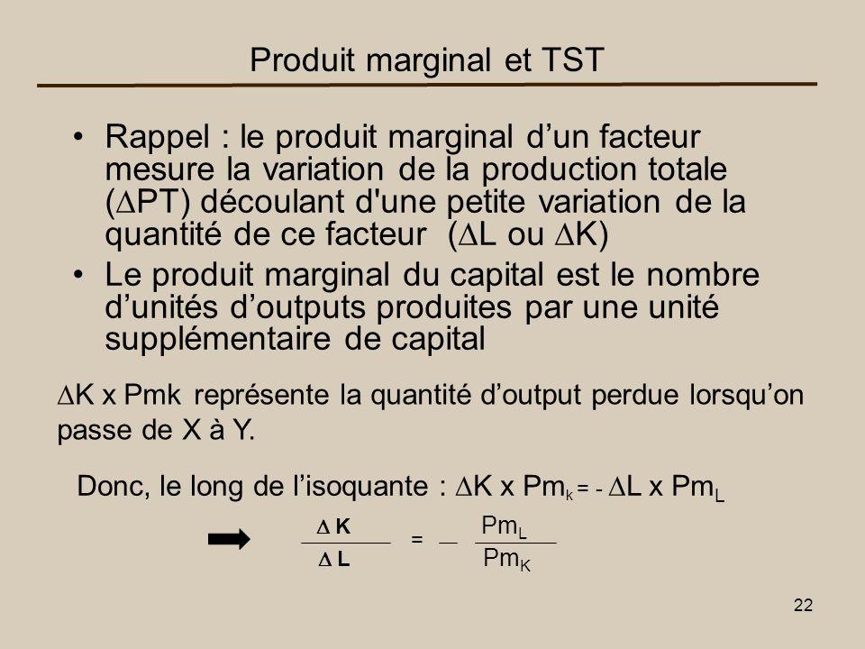 Produit marginal et TST