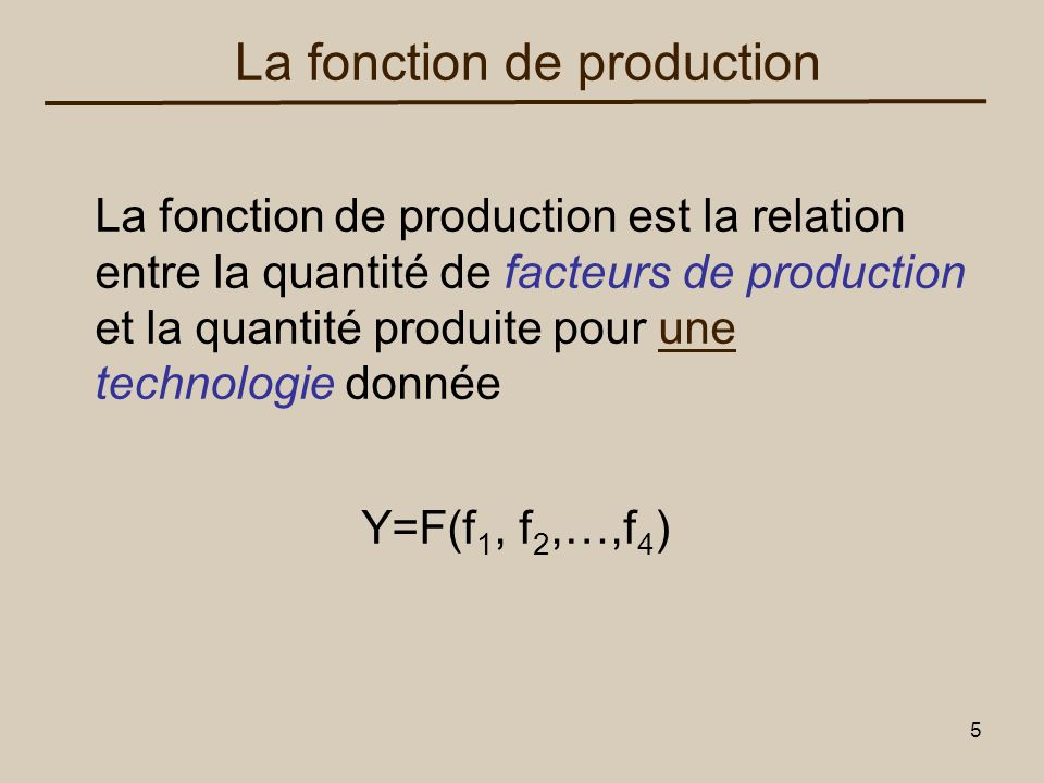 La fonction de production