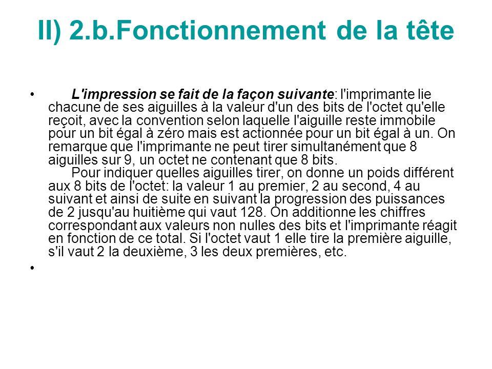 II) 2.b.Fonctionnement de la tête