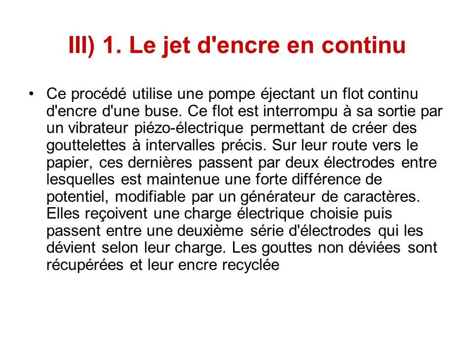 III) 1. Le jet d encre en continu