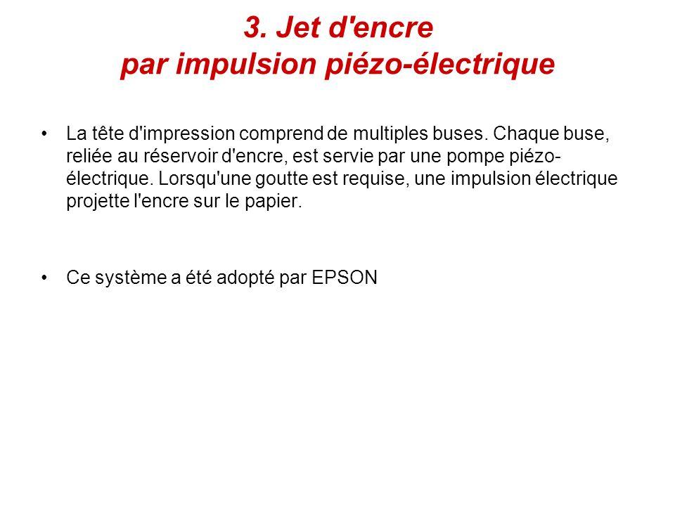 3. Jet d encre par impulsion piézo-électrique