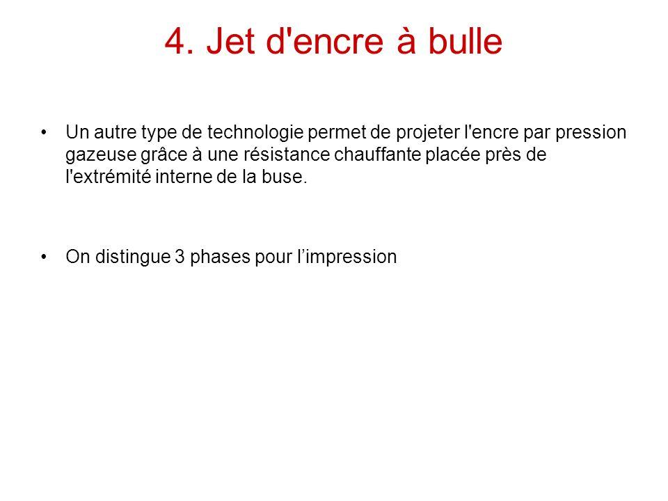 4. Jet d encre à bulle