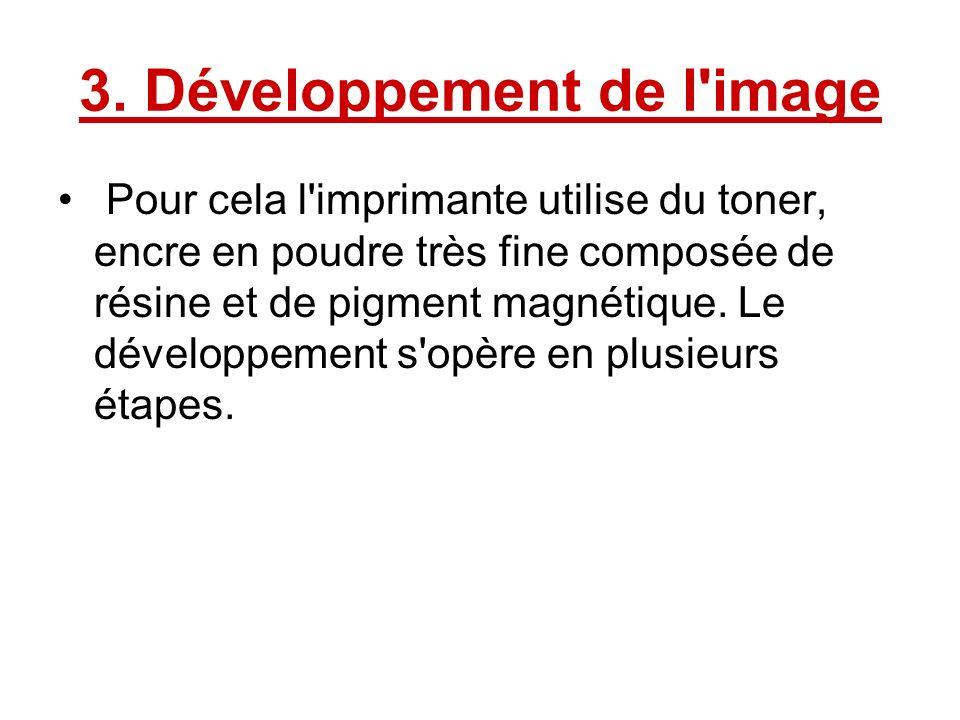 3. Développement de l image
