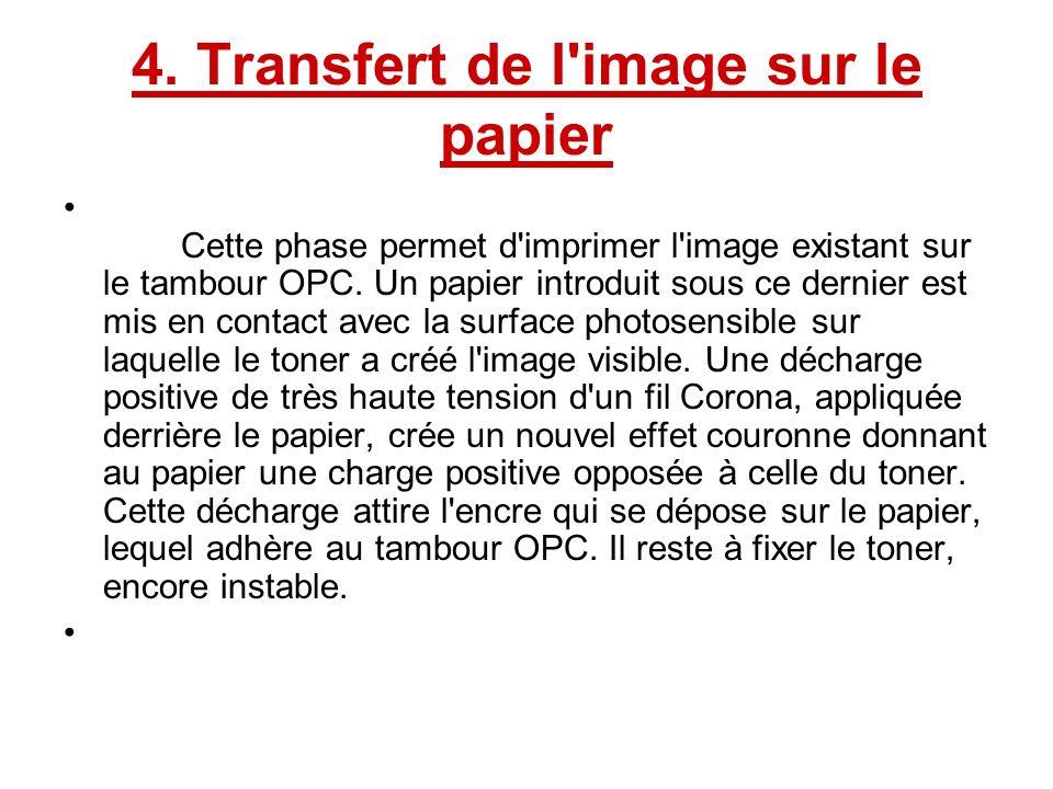 4. Transfert de l image sur le papier