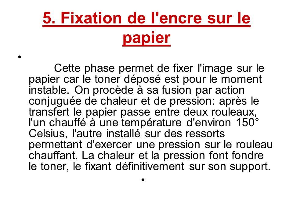 5. Fixation de l encre sur le papier