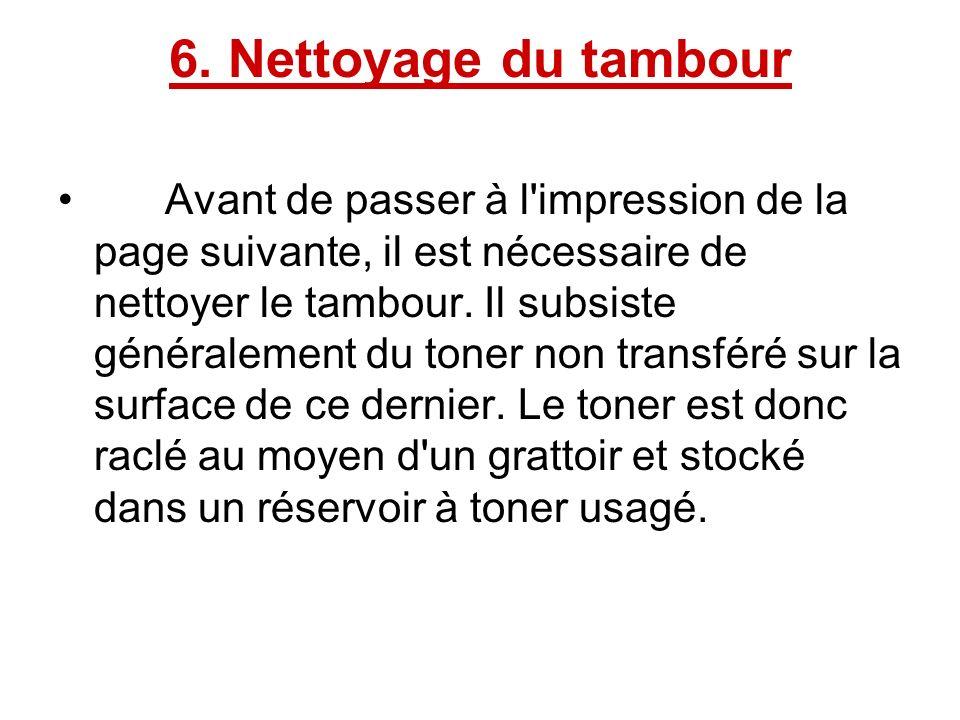 6. Nettoyage du tambour