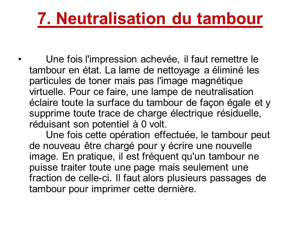 7. Neutralisation du tambour