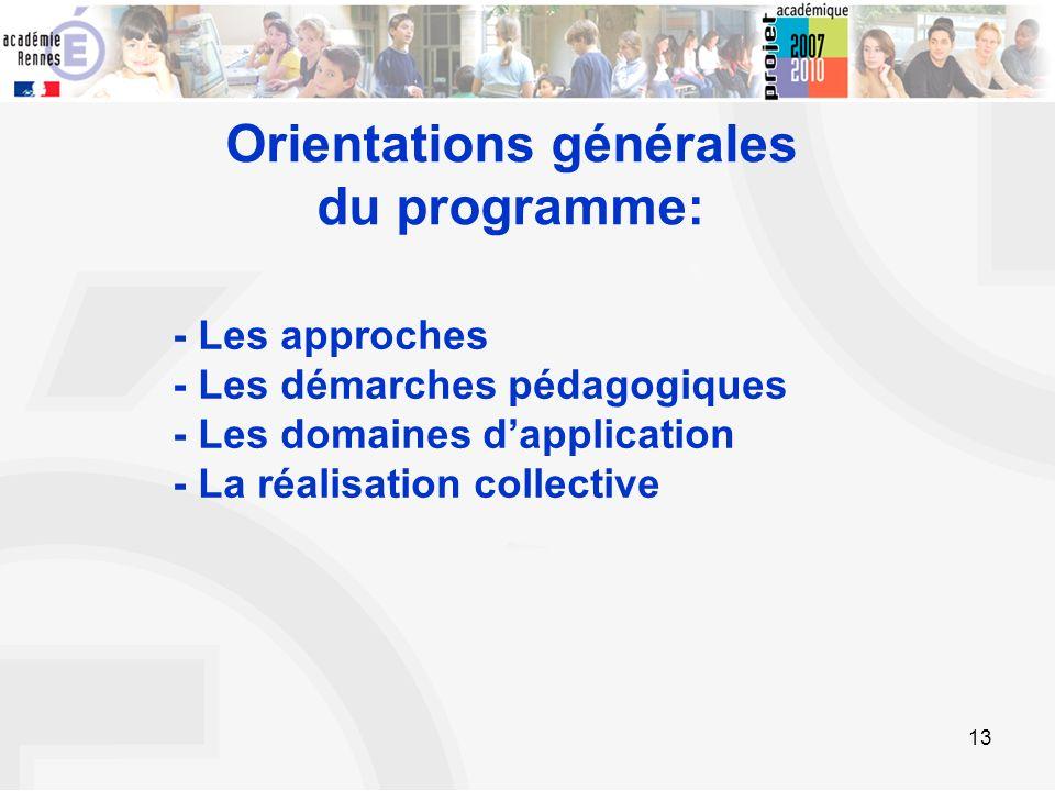 Orientations générales du programme: