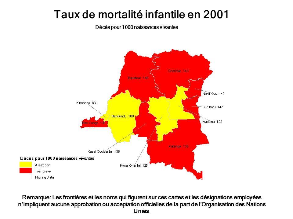 Taux de mortalité infantile en 2001
