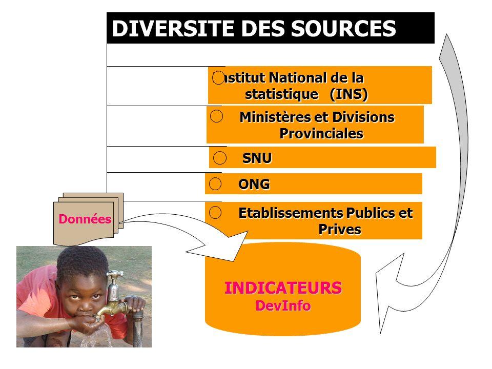 DIVERSITE DES SOURCES INDICATEURS DevInfo Institut National de la