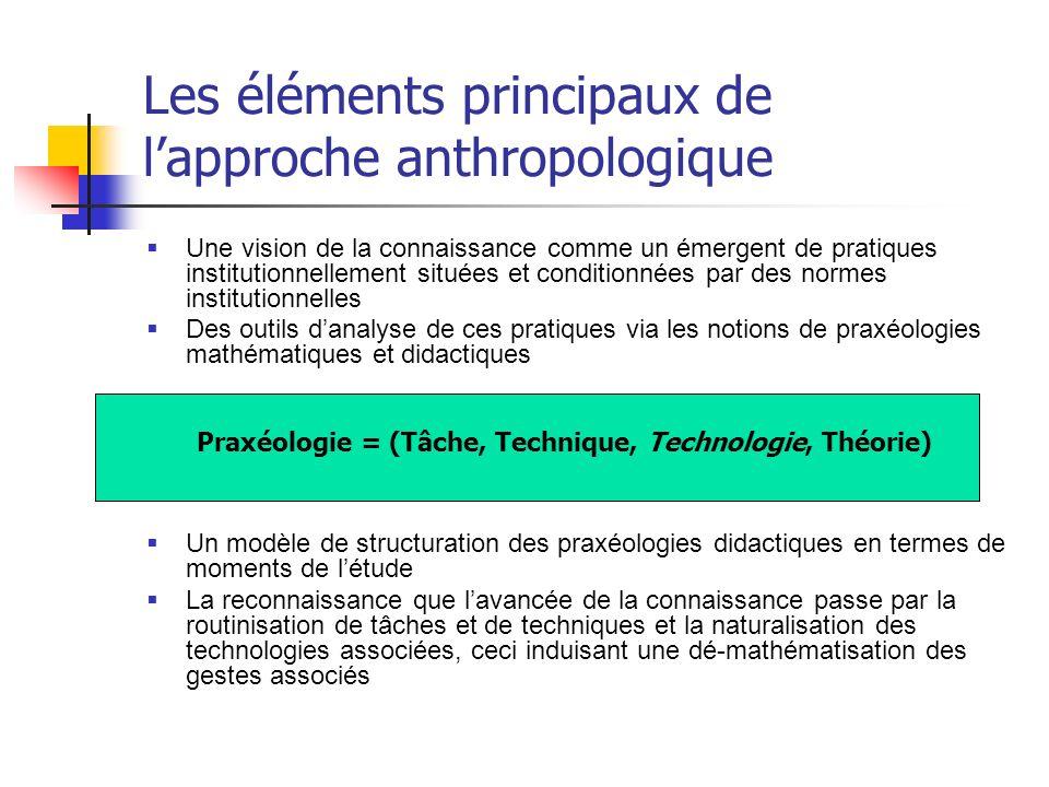 Les éléments principaux de l'approche anthropologique