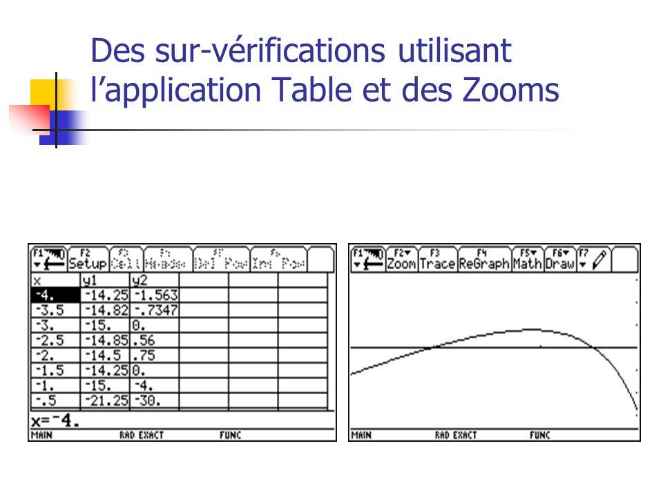 Des sur-vérifications utilisant l'application Table et des Zooms