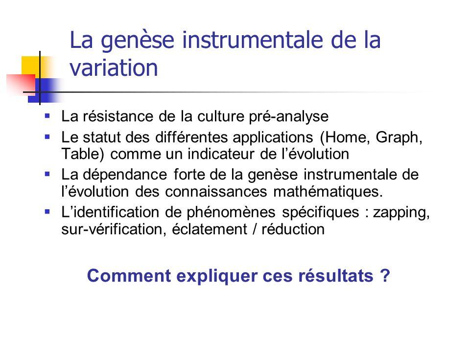 La genèse instrumentale de la variation
