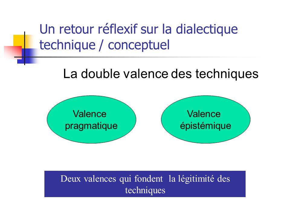 Un retour réflexif sur la dialectique technique / conceptuel