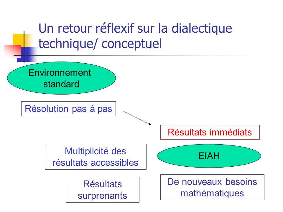 Un retour réflexif sur la dialectique technique/ conceptuel