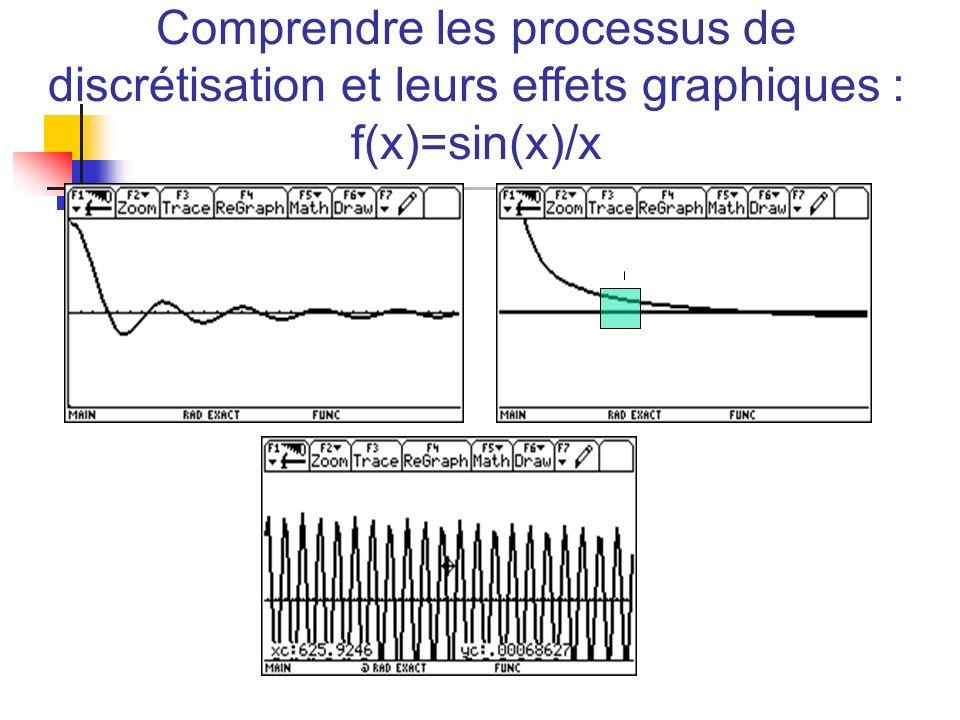 Comprendre les processus de discrétisation et leurs effets graphiques : f(x)=sin(x)/x