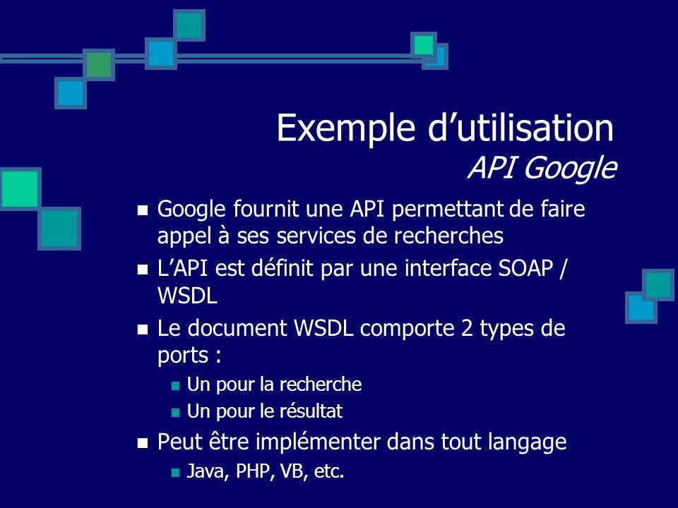 Exemple d'utilisation API Google