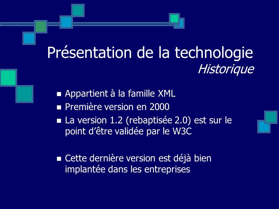 Présentation de la technologie Historique