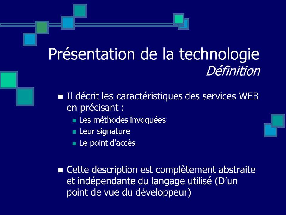 Présentation de la technologie Définition