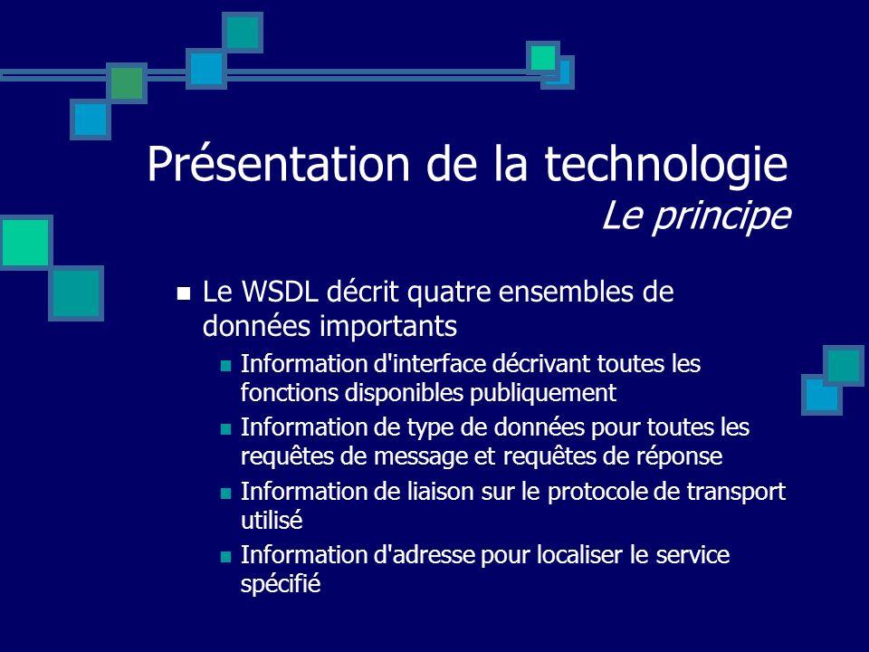 Présentation de la technologie Le principe