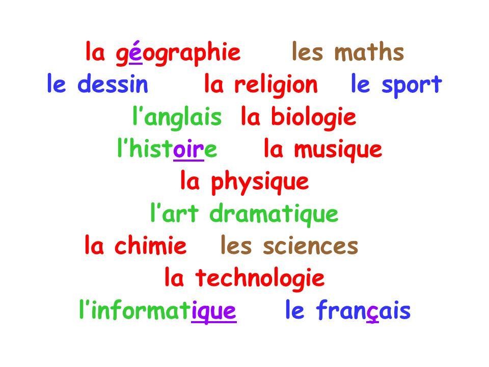 la géographie les maths le dessin la religion le sport