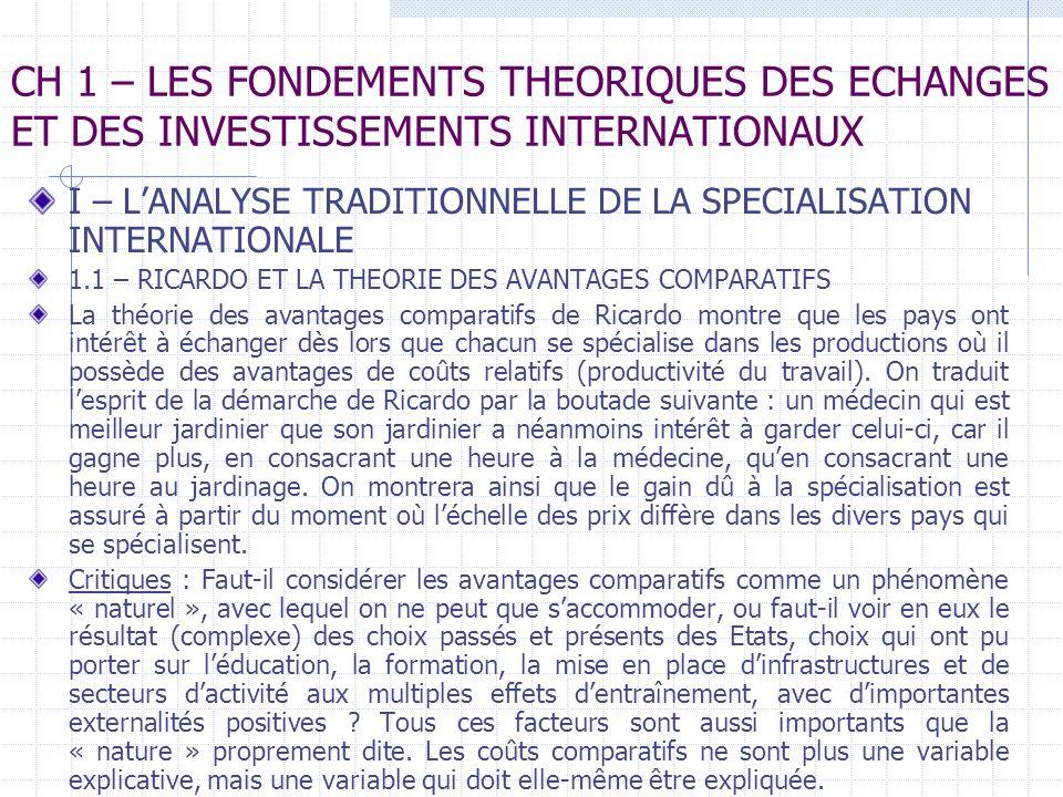 CH 1 – LES FONDEMENTS THEORIQUES DES ECHANGES ET DES INVESTISSEMENTS INTERNATIONAUX