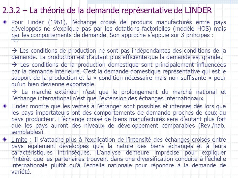 2.3.2 – La théorie de la demande représentative de LINDER