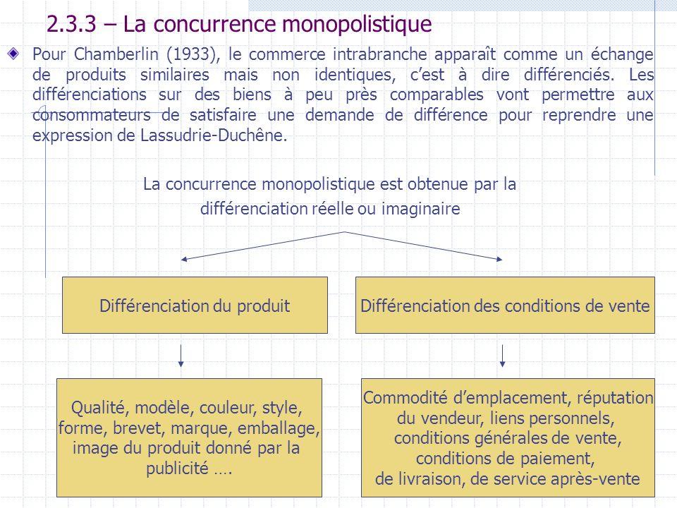 2.3.3 – La concurrence monopolistique