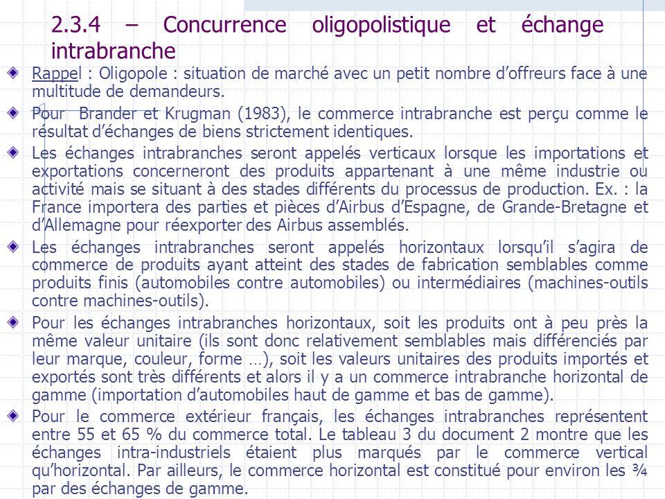 2.3.4 – Concurrence oligopolistique et échange intrabranche