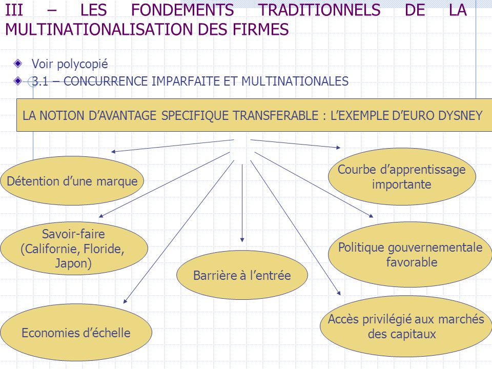III – LES FONDEMENTS TRADITIONNELS DE LA MULTINATIONALISATION DES FIRMES