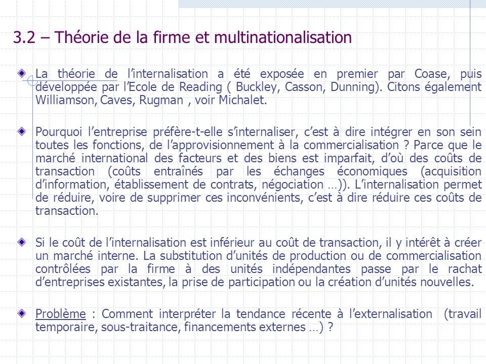 3.2 – Théorie de la firme et multinationalisation