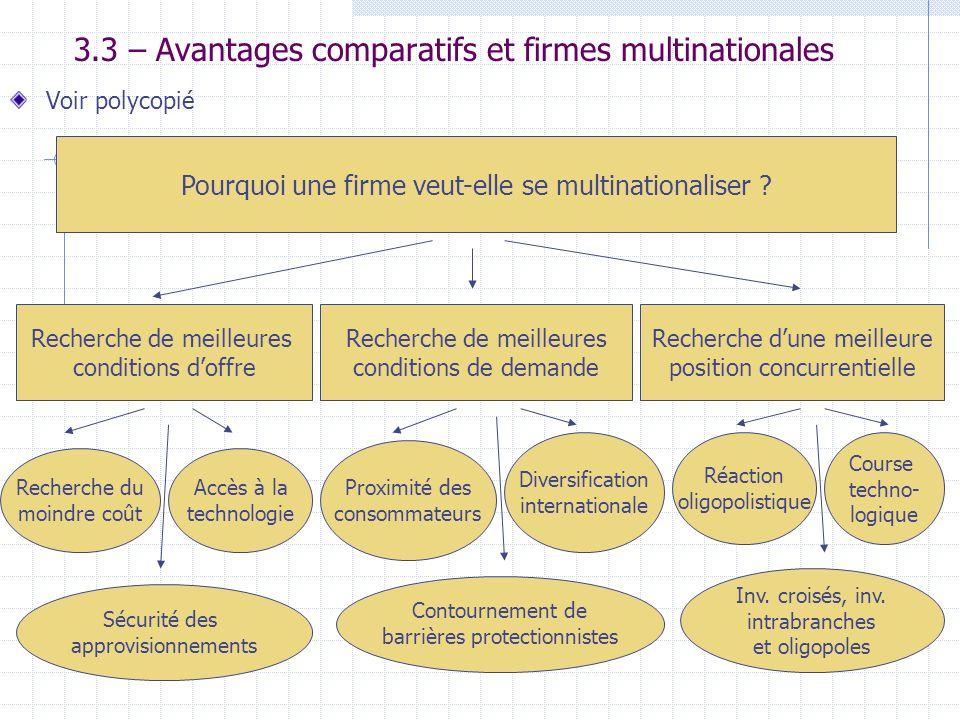 3.3 – Avantages comparatifs et firmes multinationales