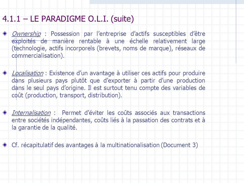 4.1.1 – LE PARADIGME O.L.I. (suite)