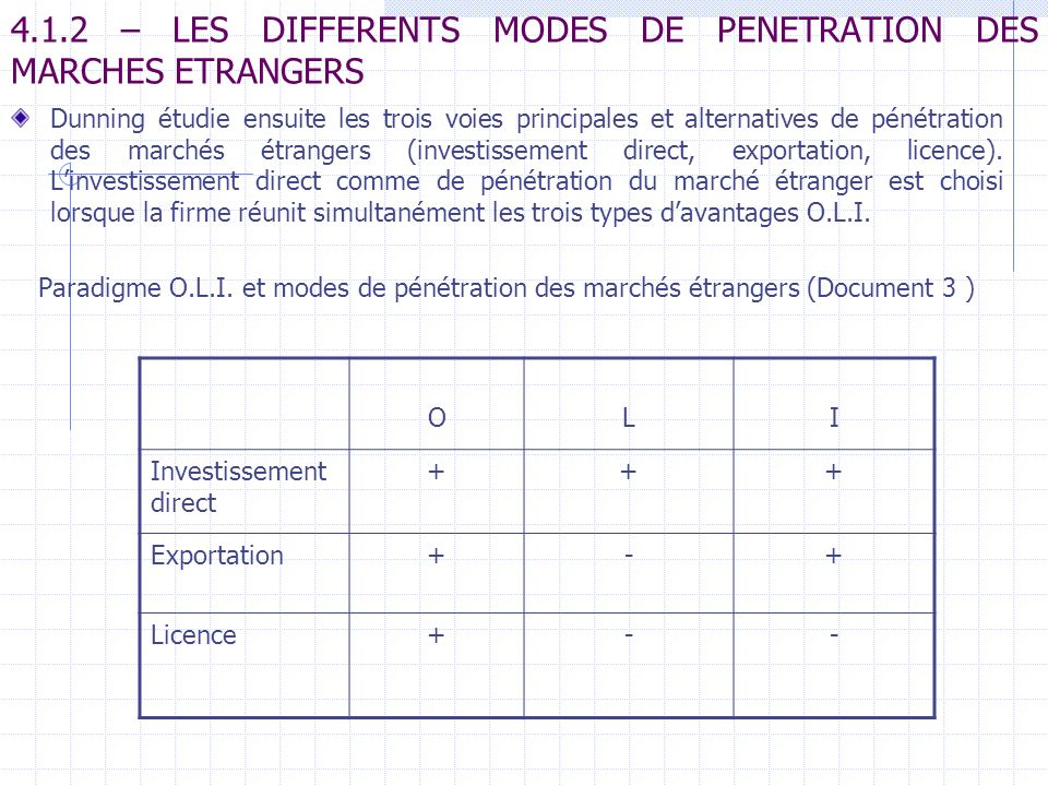 4.1.2 – LES DIFFERENTS MODES DE PENETRATION DES MARCHES ETRANGERS