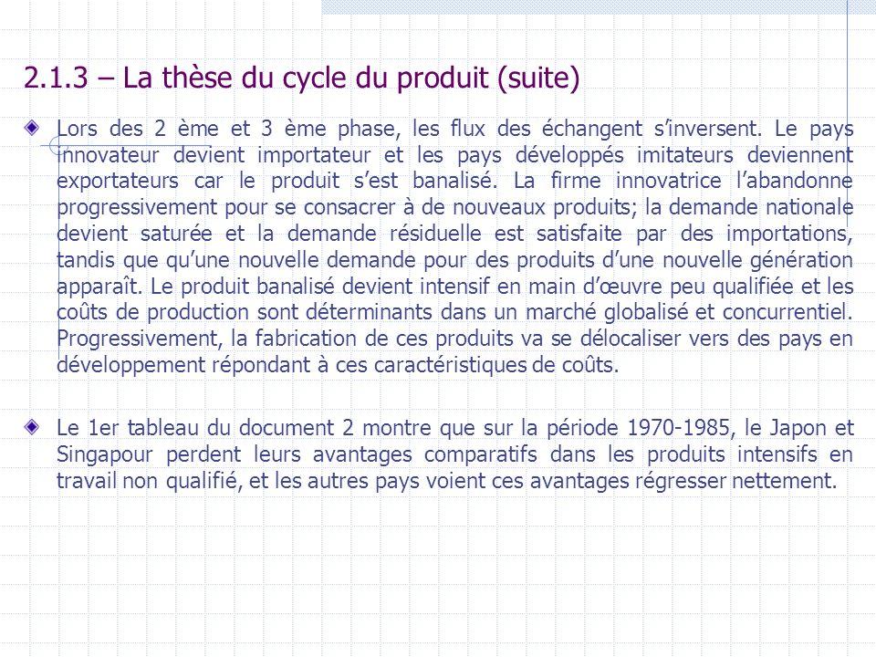 2.1.3 – La thèse du cycle du produit (suite)