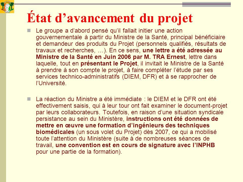État d'avancement du projet