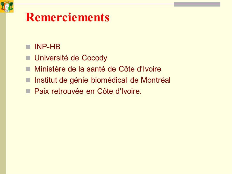 Remerciements INP-HB Université de Cocody