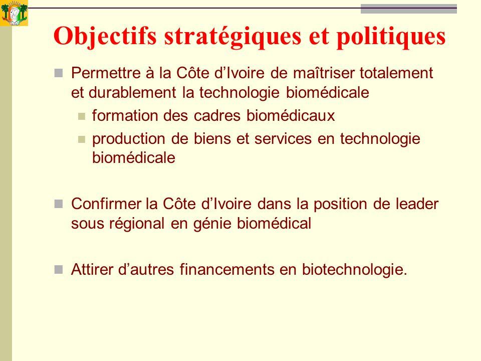 Objectifs stratégiques et politiques