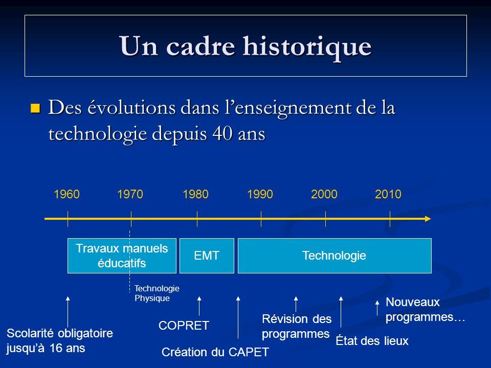 Un cadre historique Des évolutions dans l'enseignement de la technologie depuis 40 ans. 1960. 1970.