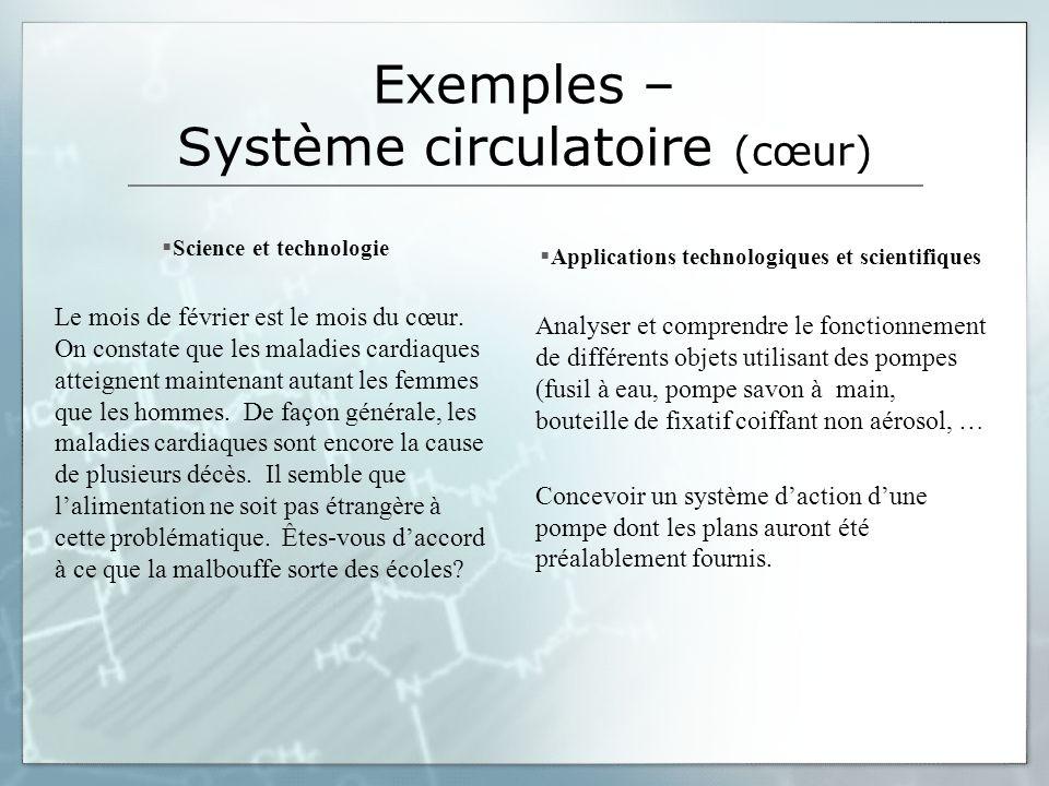 Exemples – Système circulatoire (cœur)