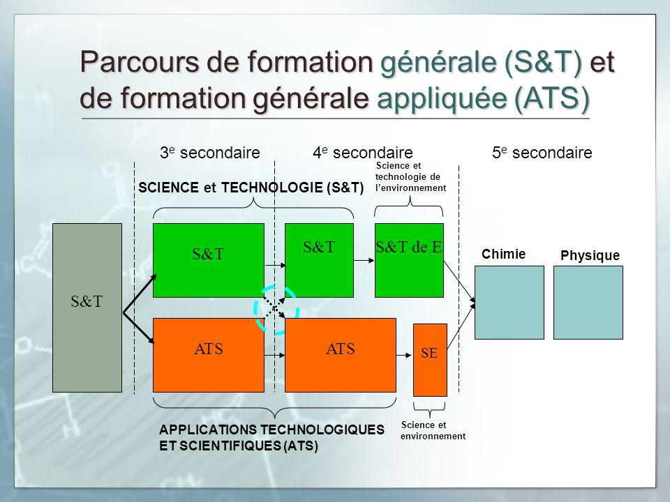 Parcours de formation générale (S&T) et de formation générale appliquée (ATS)