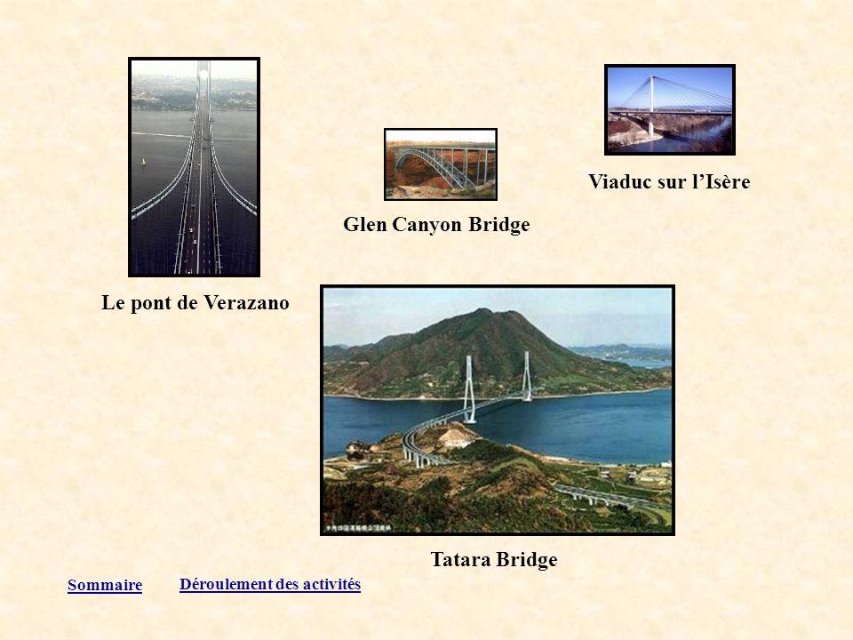 Viaduc sur l'Isère Glen Canyon Bridge Le pont de Verazano