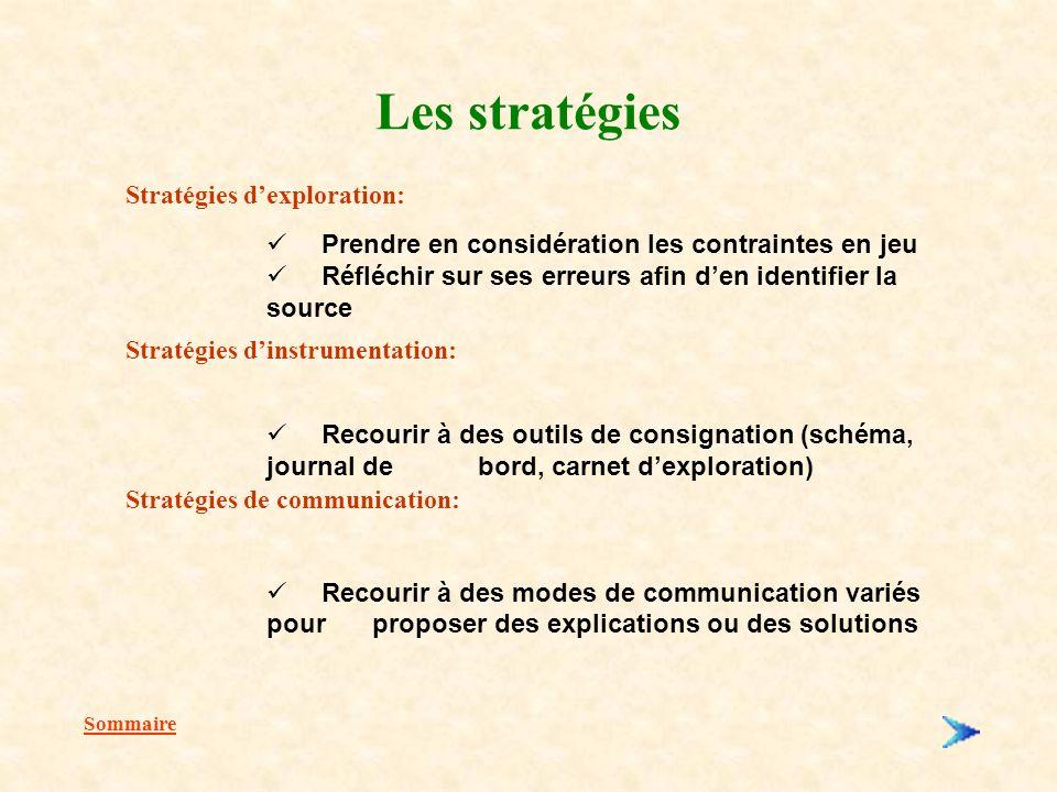 Les stratégies Stratégies d'exploration: