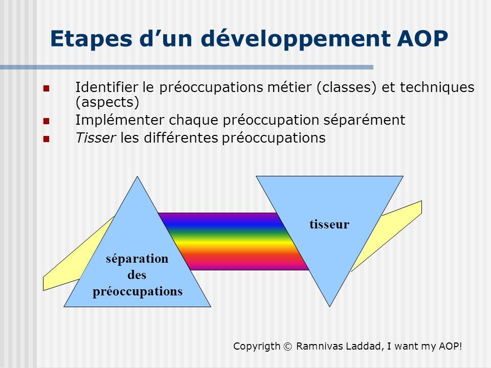 Etapes d'un développement AOP